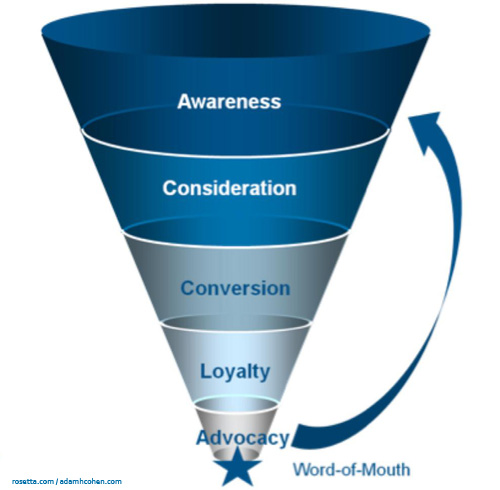 Glossario Marketing1_Mediamorfosi